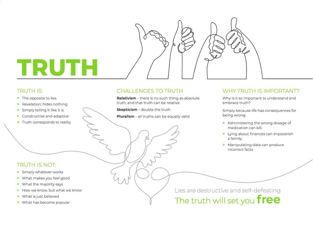 4-UsherCare-Truth