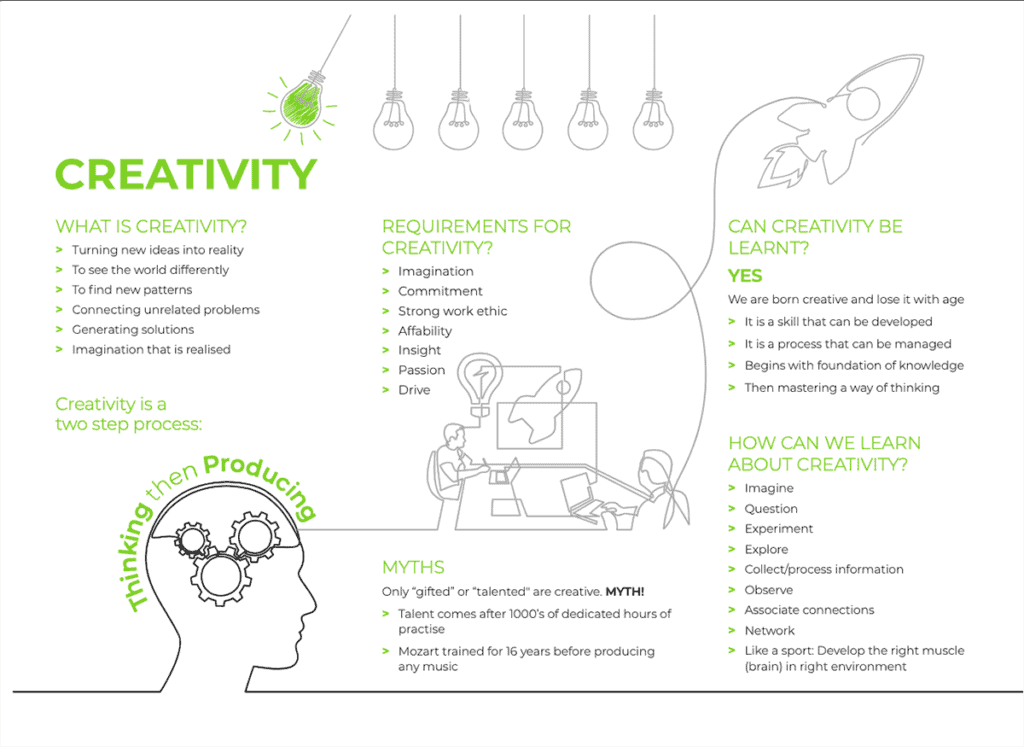 5-UsherCare-Creatitivity
