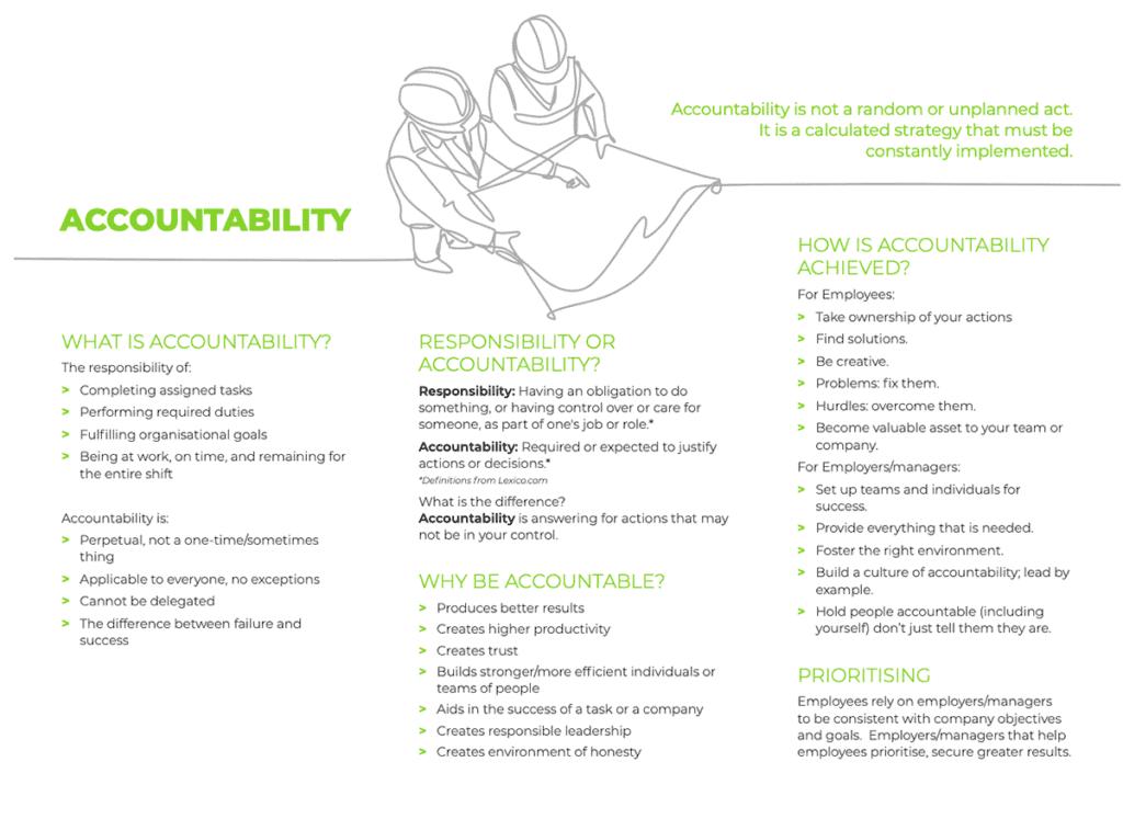 8-UsherCare-Accountability
